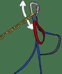 basic aid climbing