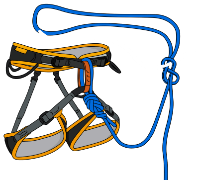 using rope to equalize trad anchor