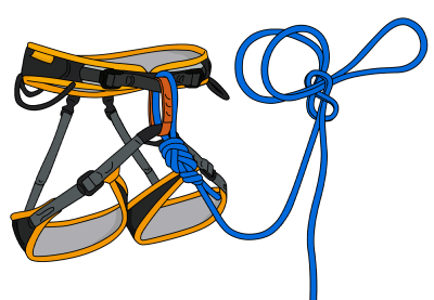 equalizing figure 8 trad anchor
