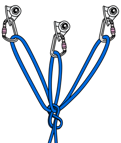 equalize rope in trad anchor