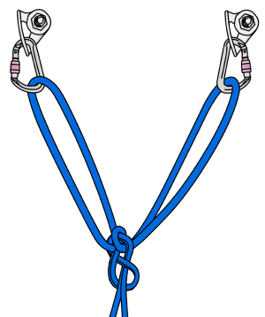 equalizing figure 8 knot trad anchor