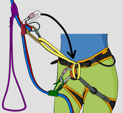 Extend a belay device to abseil rappel safely