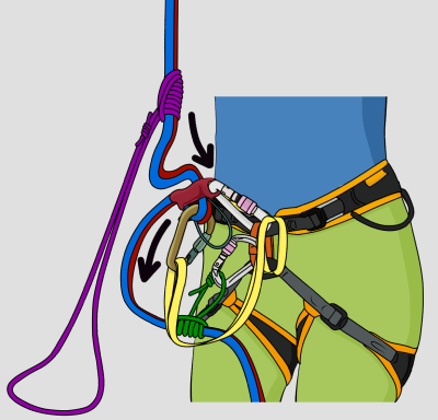 Extending a belay device to rappel