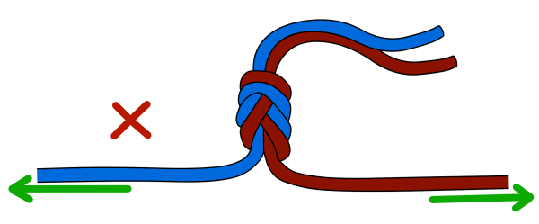 tie figure-8 on a bight climbing