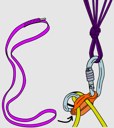 Sling through the hole in guide mode belay plate