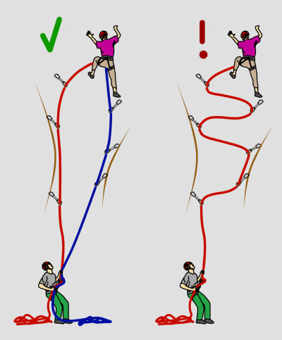 Climbing with half or double ropes