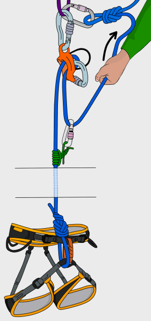 self rescue hauling guide mode belay