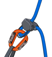 Using two carabiners on belay device