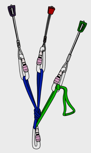 Trad anchors with minimal gear anchors