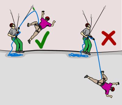 How to climb a multi-pitch trad climbing