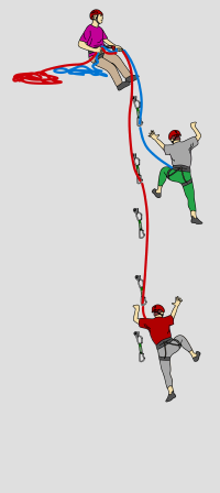 multi-pitch climbing with three people
