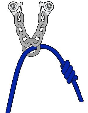 thread climbing ropes through anchor