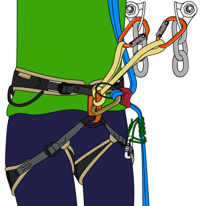 multi-pitch abseiling