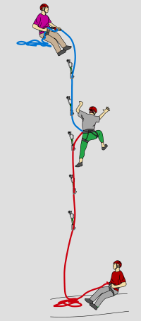 multi-pitch trad climbing