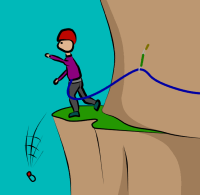 drop belay device climbing