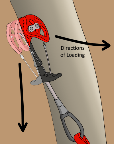 rock climbing cam