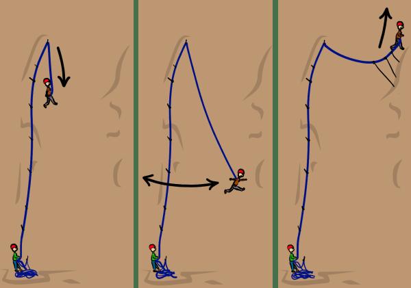 tension traverse pendulum rock climbing