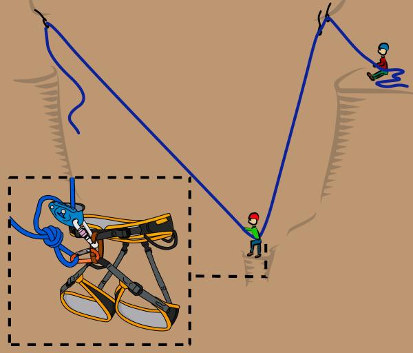 tension traverse pendulum climbing