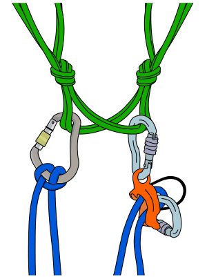 Belaying in guide mode with a quad anchor
