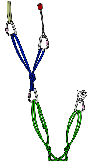 Quad anchor with slings and cordelette rock climbing
