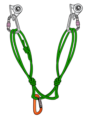 How to make the quad anchor rock climbing