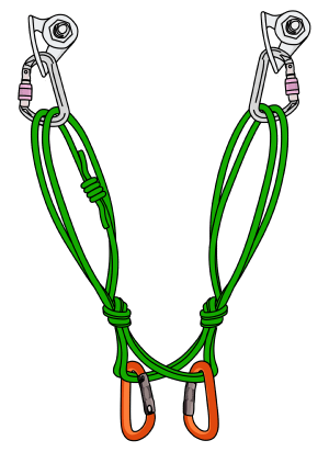 How to equalize rock climbing anchors