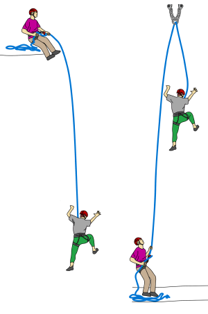 how to top rope climb