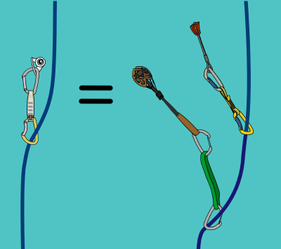 learn to place trad climbing gear