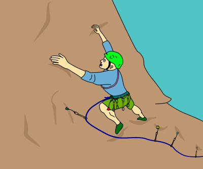 learn to place climbing gear