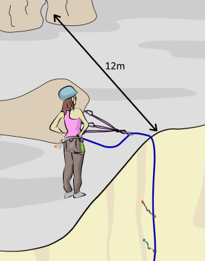 setting an anchor from trad gear climbing quiz