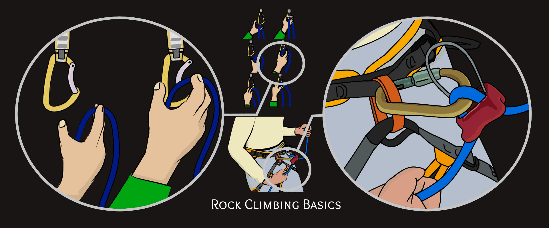 learn to climb