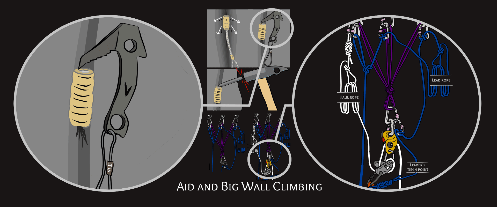 learn to climb a big wall