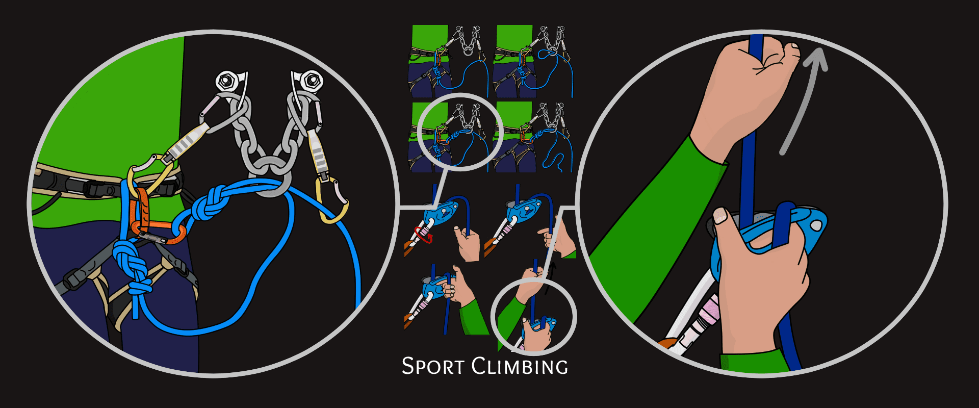 learn to sport climb