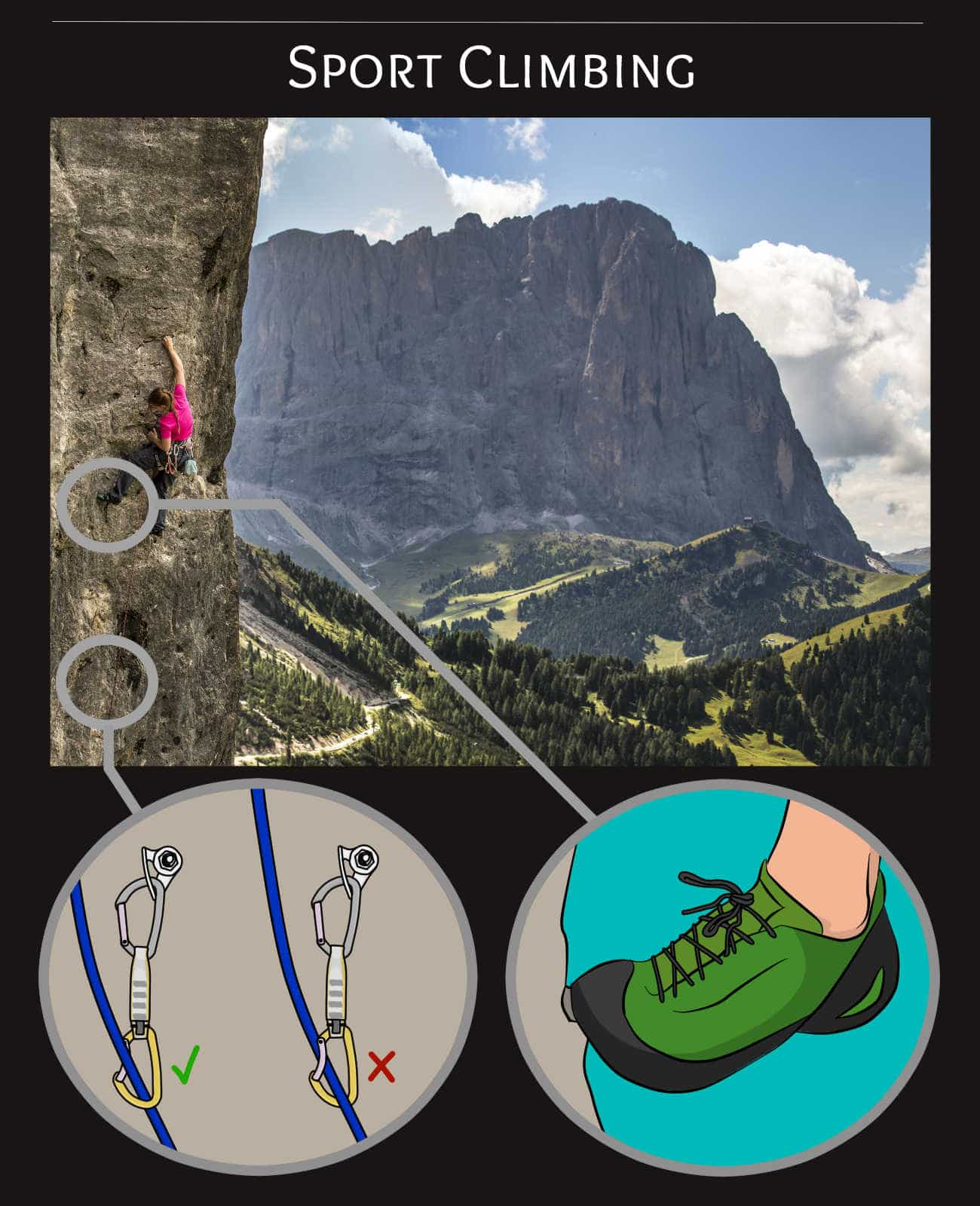 Learn to sport climb