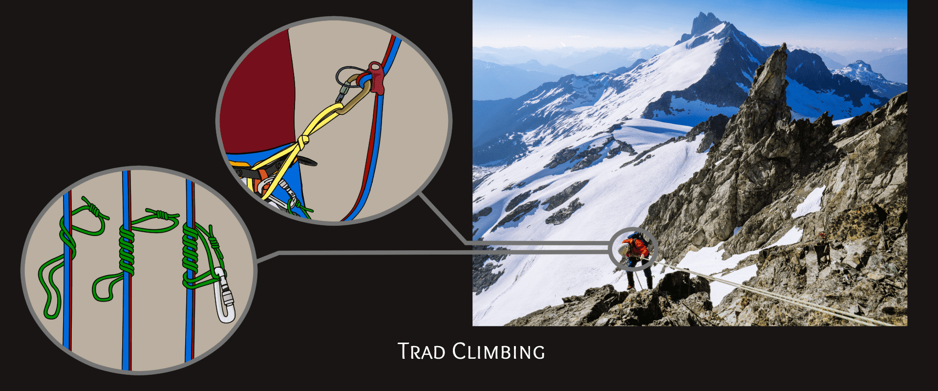 learn to trad climb
