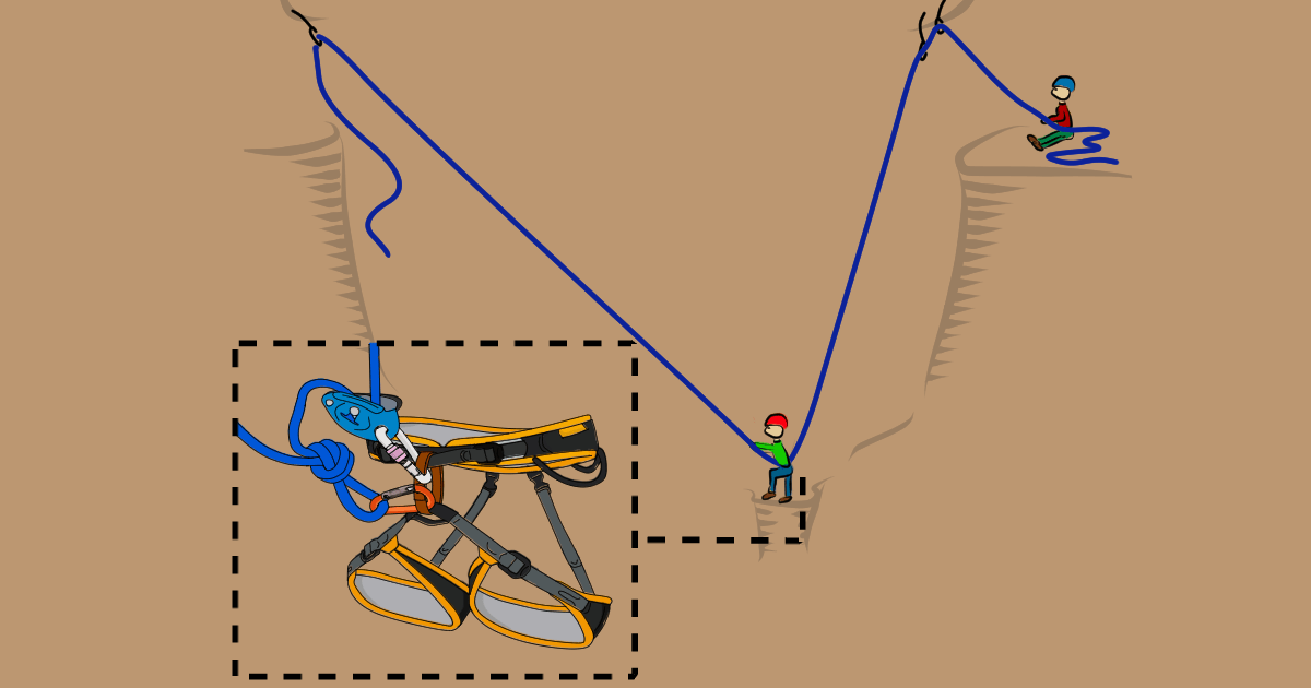 Tension Traverses and Pendulums > Advanced Trad > VDiff Climbing