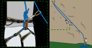 how to sport climb